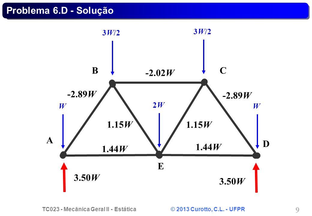 Problema 6.D - Solução B C -2.02W -2.89W -2.89W 1.15W 1.15W A D 1.44W