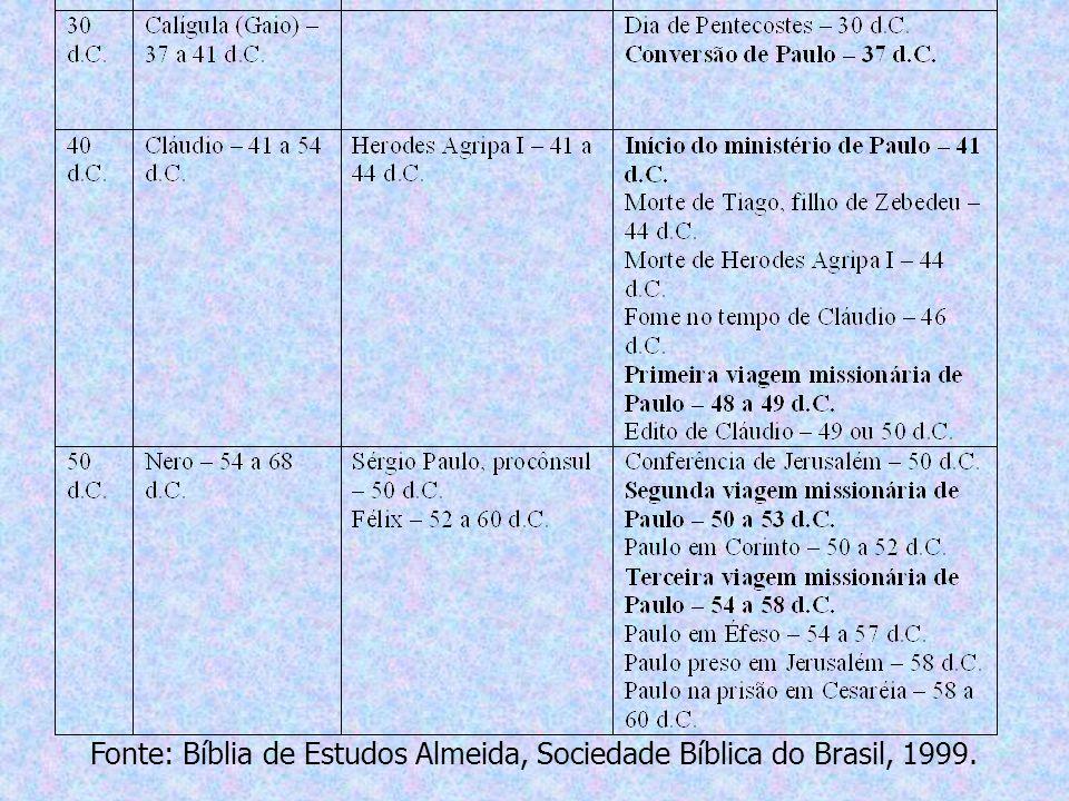 Fonte: Bíblia de Estudos Almeida, Sociedade Bíblica do Brasil, 1999.