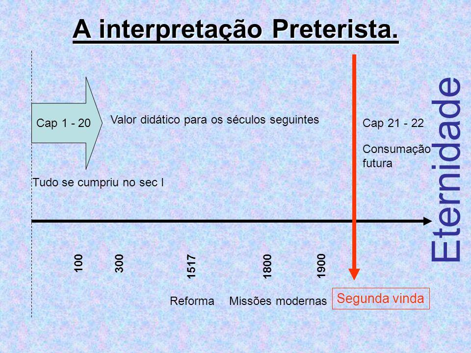 A interpretação Preterista.