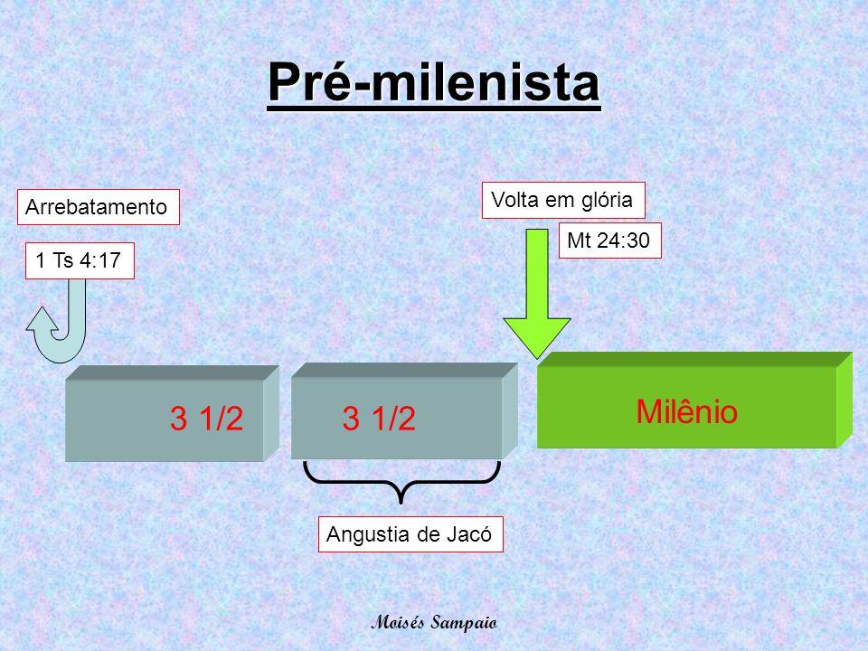 Pré-milenista Milênio 3 1/2 3 1/2 Volta em glória Arrebatamento