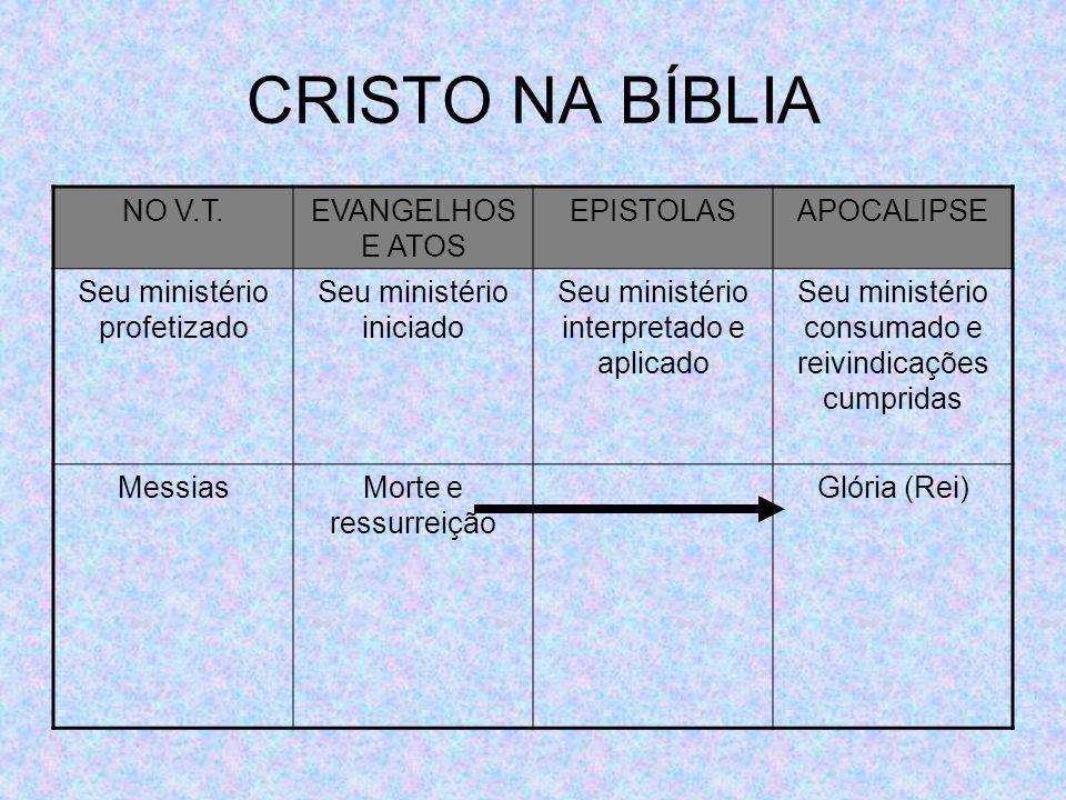 CRISTO NA BÍBLIA NO V.T. EVANGELHOS E ATOS EPISTOLAS APOCALIPSE