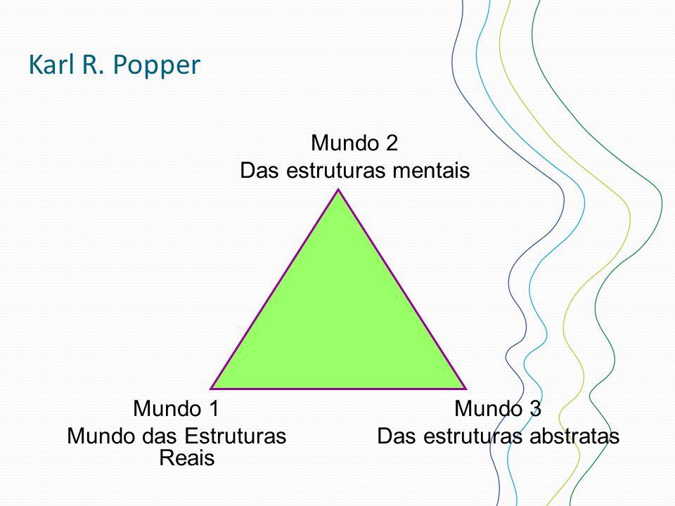 Karl R. Popper Mundo 2 Das estruturas mentais Mundo 1