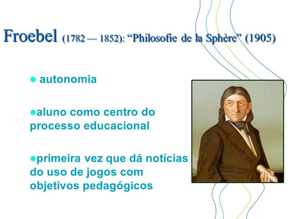 Froebel (1782 — 1852): Philosofie de la Sphère (1905)