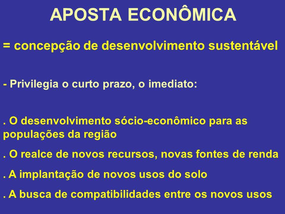 APOSTA ECONÔMICA = concepção de desenvolvimento sustentável