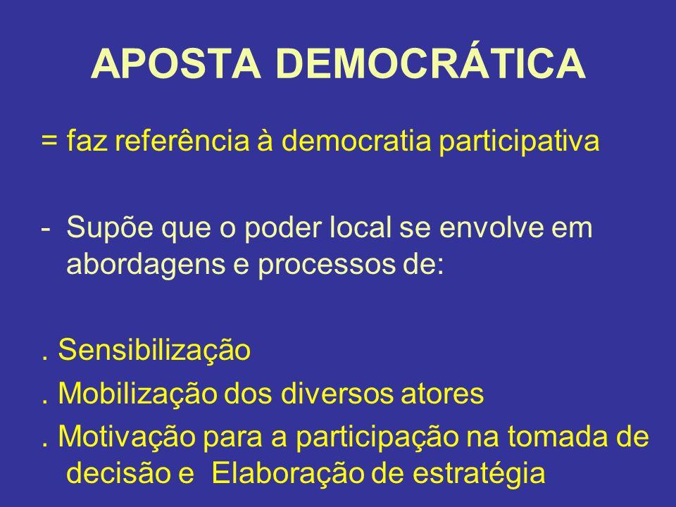 APOSTA DEMOCRÁTICA = faz referência à democratia participativa