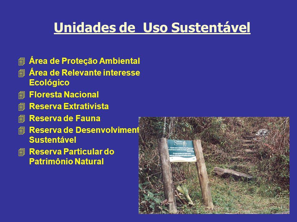 Unidades de Uso Sustentável