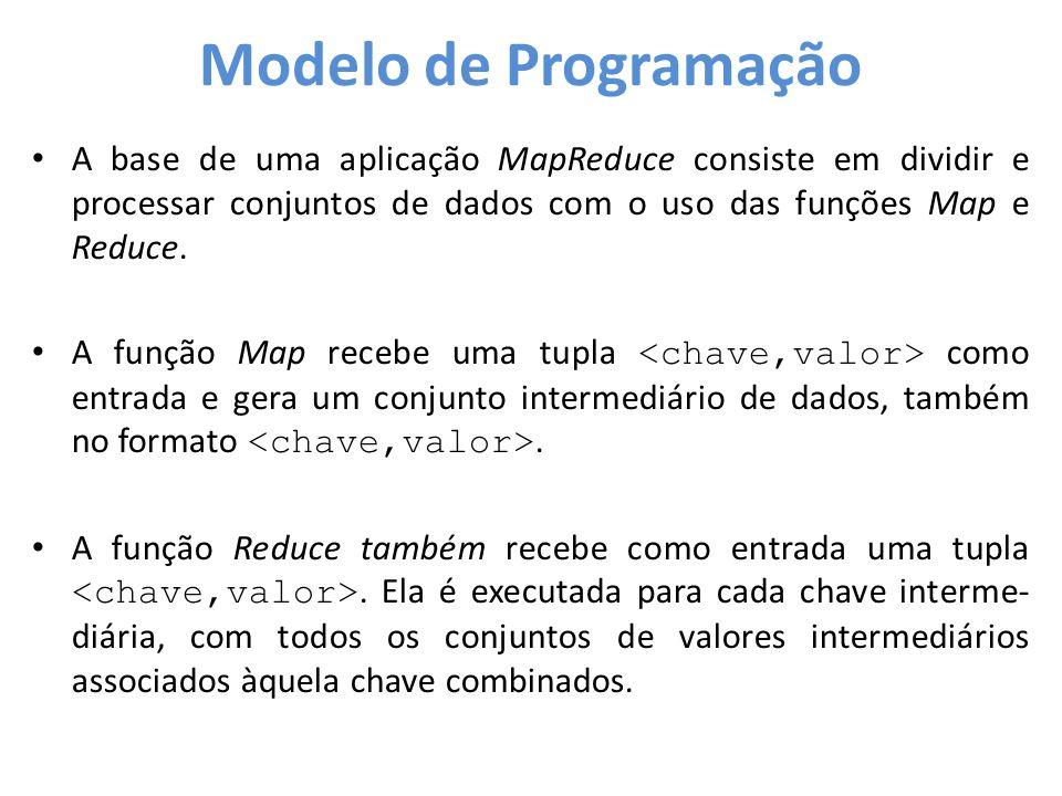 Modelo de Programação A base de uma aplicação MapReduce consiste em dividir e processar conjuntos de dados com o uso das funções Map e Reduce.