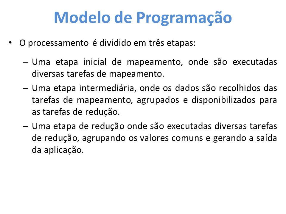 Modelo de Programação O processamento é dividido em três etapas: