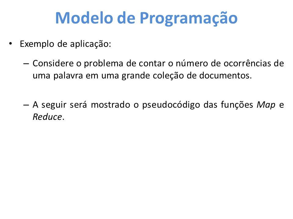 Modelo de Programação Exemplo de aplicação: