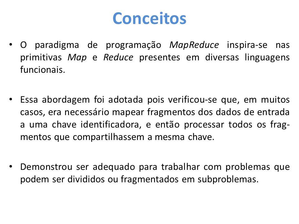 Conceitos O paradigma de programação MapReduce inspira-se nas primitivas Map e Reduce presentes em diversas linguagens funcionais.