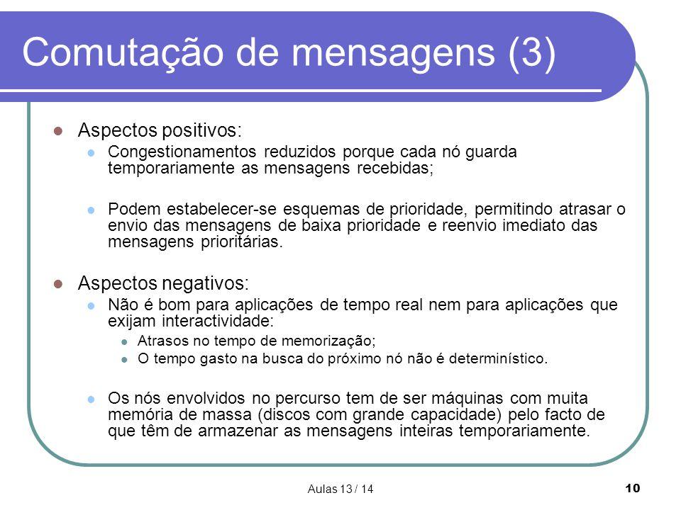 Comutação de mensagens (3)