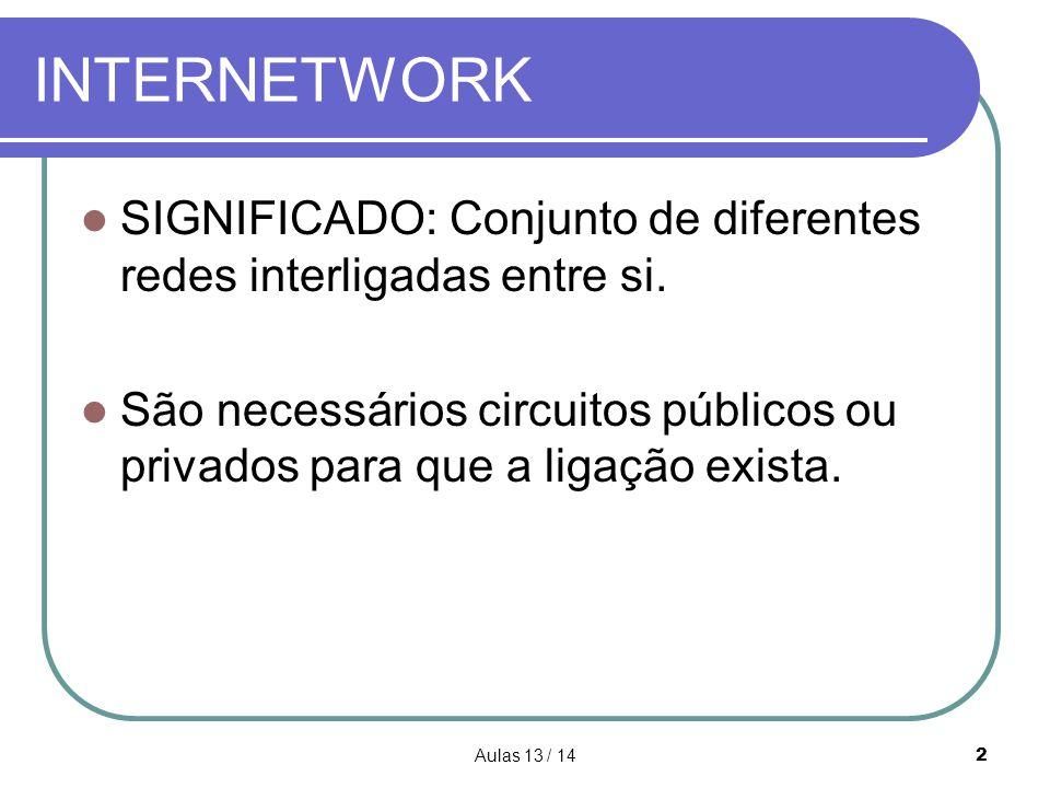 INTERNETWORK SIGNIFICADO: Conjunto de diferentes redes interligadas entre si.