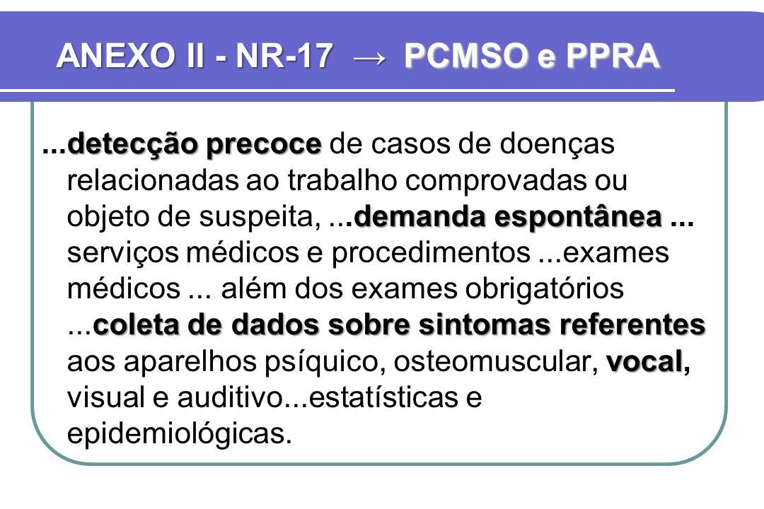 ANEXO II - NR-17 → PCMSO e PPRA