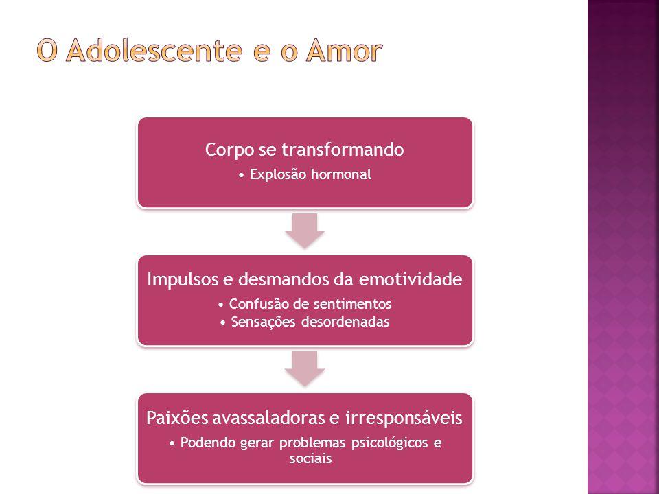 O Adolescente e o Amor Impulsos e desmandos da emotividade