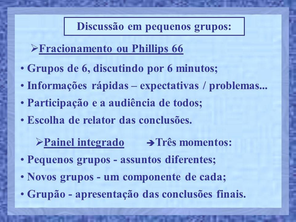 Discussão em pequenos grupos: