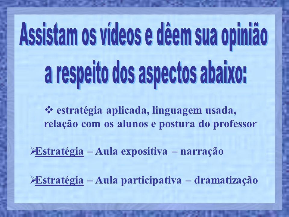 Assistam os vídeos e dêem sua opinião a respeito dos aspectos abaixo: