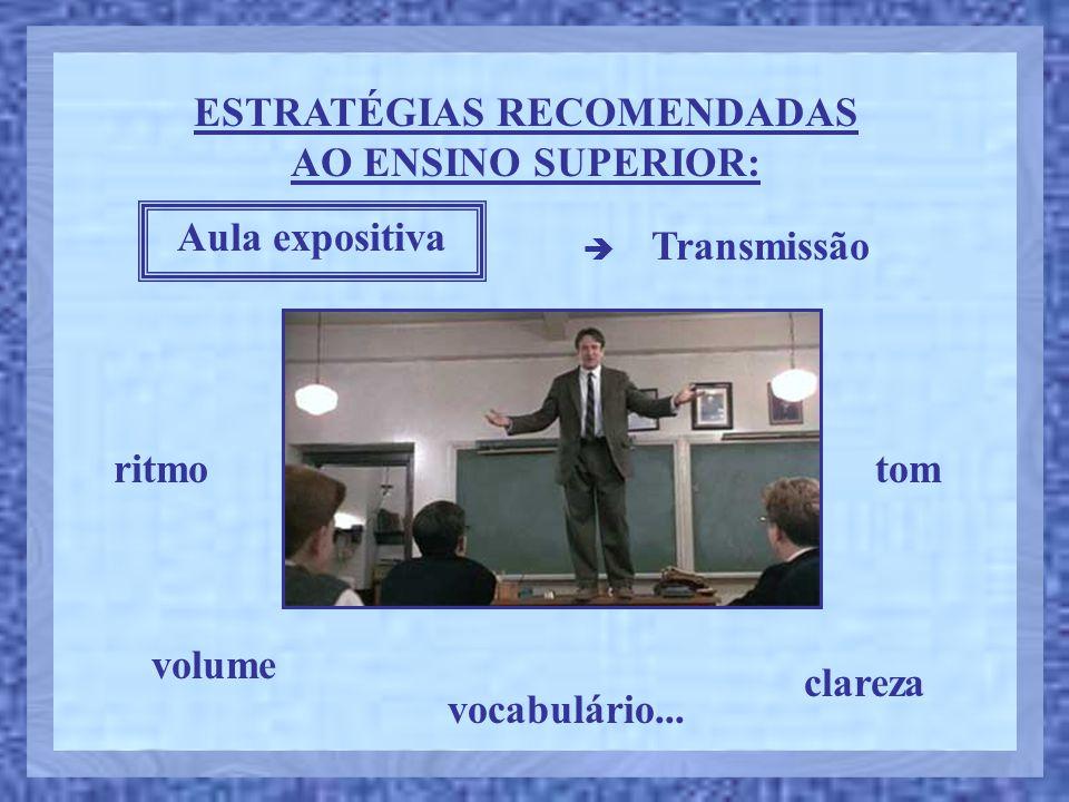 ESTRATÉGIAS RECOMENDADAS AO ENSINO SUPERIOR: