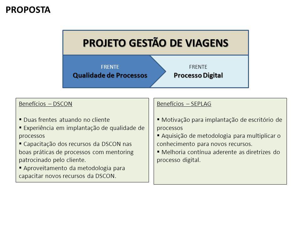 PROJETO GESTÃO DE VIAGENS Qualidade de Processos