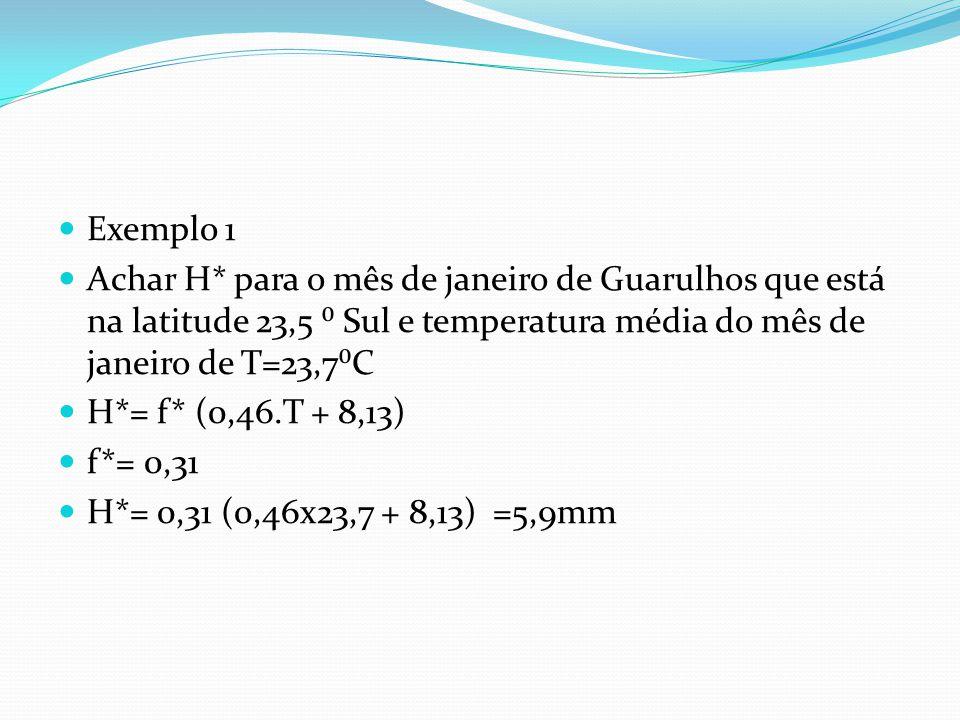 Exemplo 1 Achar H* para o mês de janeiro de Guarulhos que está na latitude 23,5 ⁰ Sul e temperatura média do mês de janeiro de T=23,7⁰C.