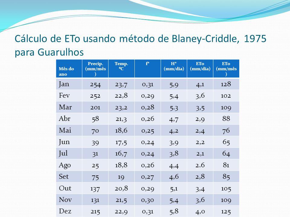 Cálculo de ETo usando método de Blaney-Criddle, 1975 para Guarulhos
