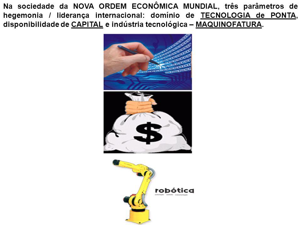 Na sociedade da NOVA ORDEM ECONÔMICA MUNDIAL, três parâmetros de hegemonia / liderança internacional: domínio de TECNOLOGIA de PONTA, disponibilidade de CAPITAL e indústria tecnológica – MAQUINOFATURA.