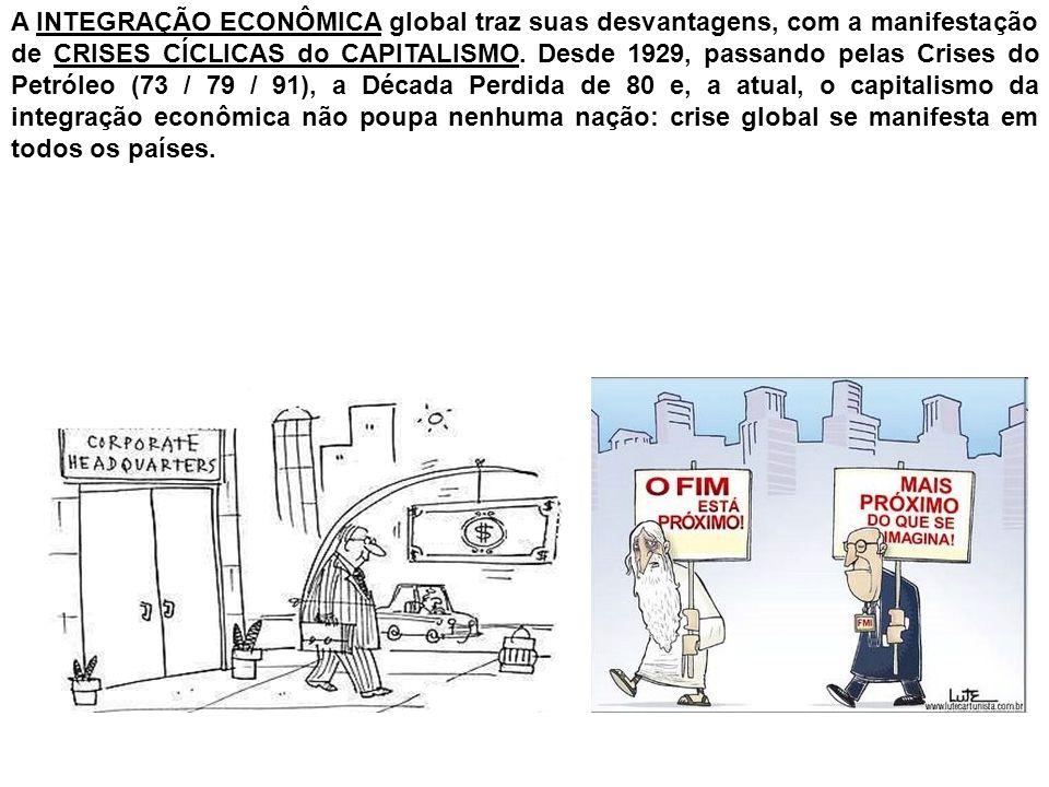 A INTEGRAÇÃO ECONÔMICA global traz suas desvantagens, com a manifestação de CRISES CÍCLICAS do CAPITALISMO.