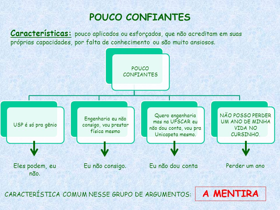 POUCO CONFIANTES A MENTIRA