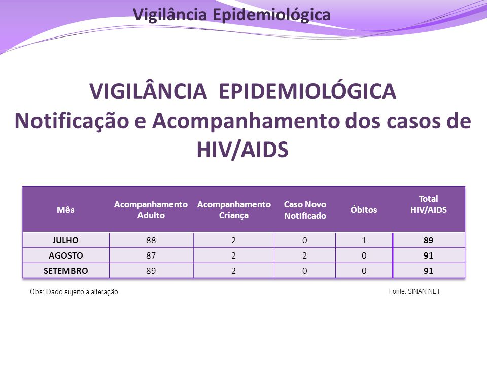 Vigilância Epidemiológica Acompanhamento Criança