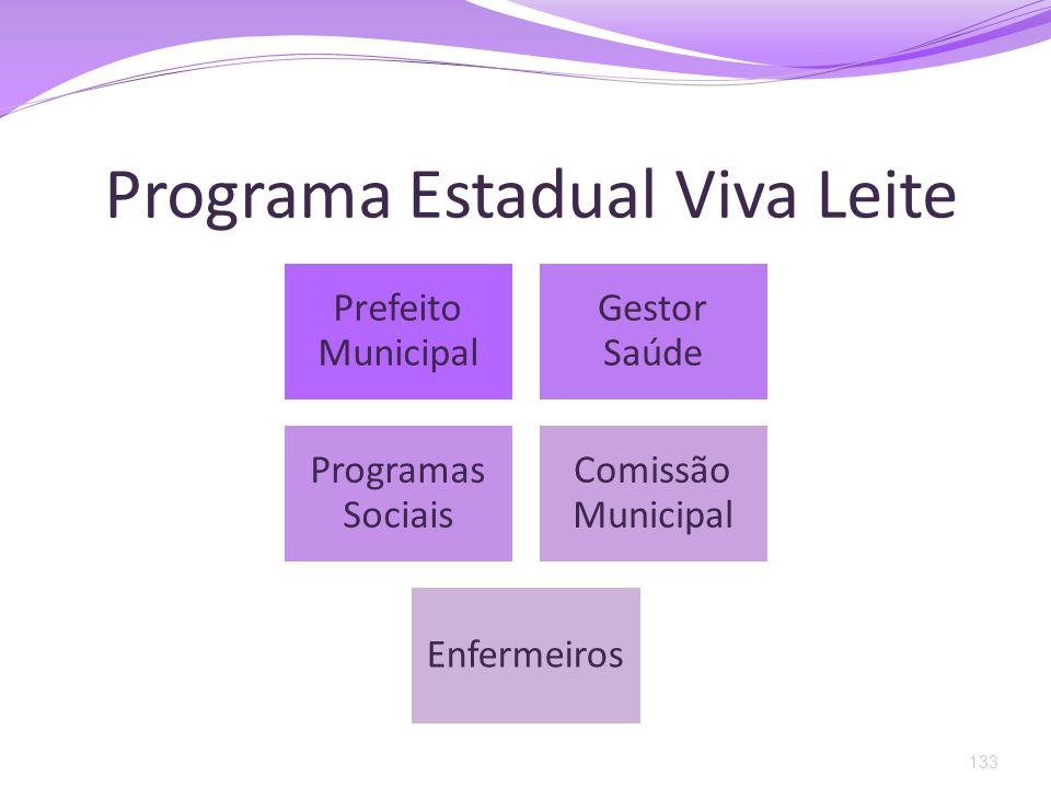 Programa Estadual Viva Leite