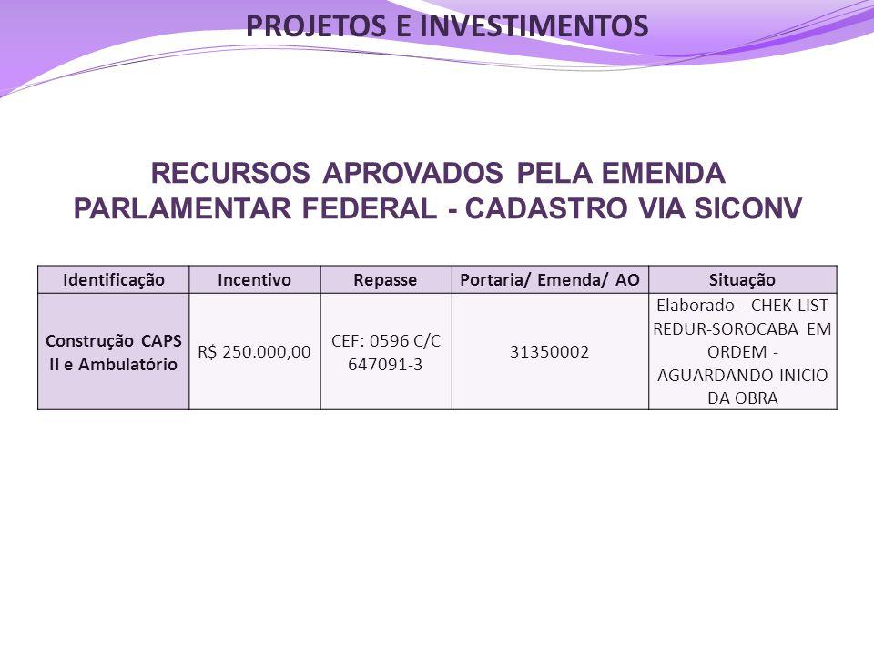 PROJETOS E INVESTIMENTOS Construção CAPS II e Ambulatório