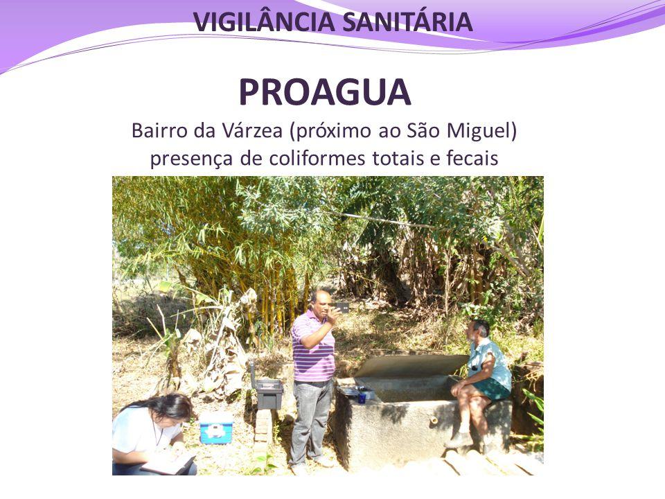 VIGILÂNCIA SANITÁRIA PROAGUA Bairro da Várzea (próximo ao São Miguel) presença de coliformes totais e fecais.