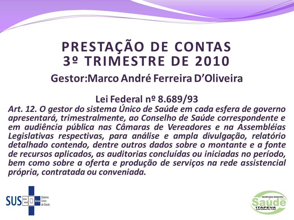 Gestor:Marco André Ferreira D'Oliveira
