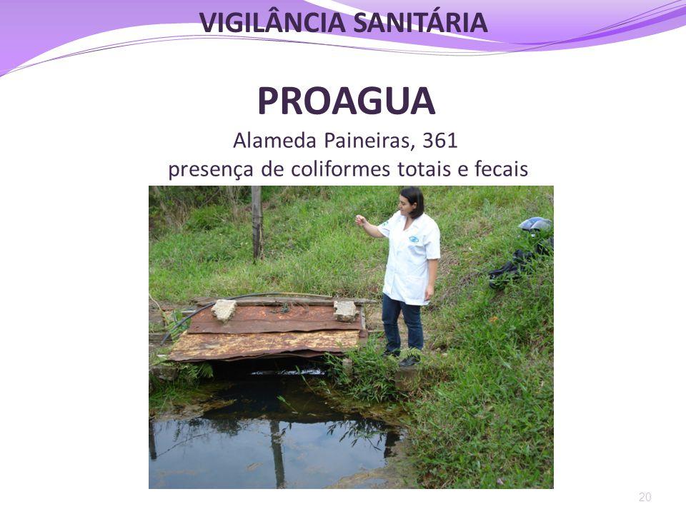 PROAGUA Alameda Paineiras, 361 presença de coliformes totais e fecais