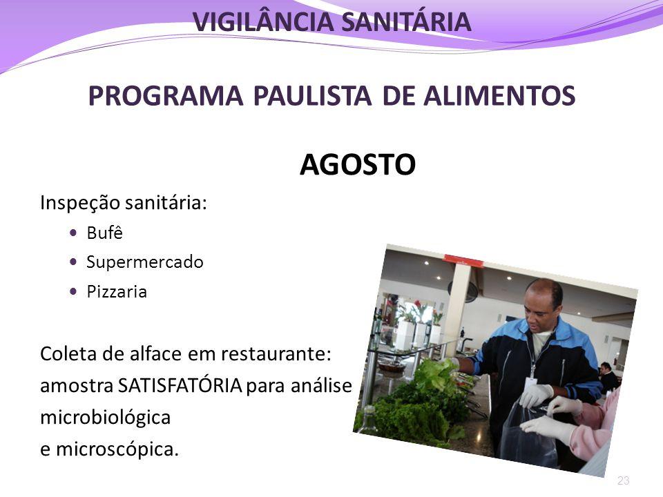 PROGRAMA PAULISTA DE ALIMENTOS