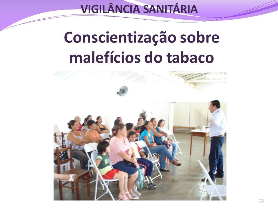 Conscientização sobre malefícios do tabaco