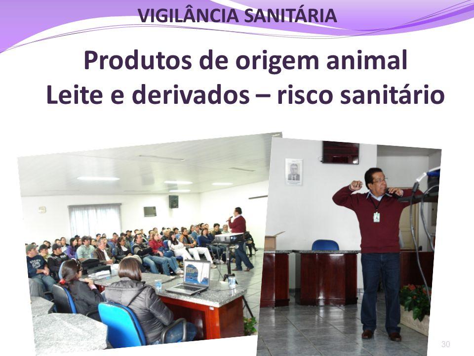 Produtos de origem animal Leite e derivados – risco sanitário