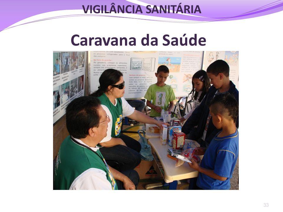 VIGILÂNCIA SANITÁRIA Caravana da Saúde