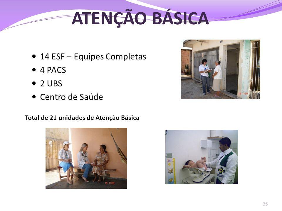 ATENÇÃO BÁSICA 14 ESF – Equipes Completas 4 PACS 2 UBS Centro de Saúde