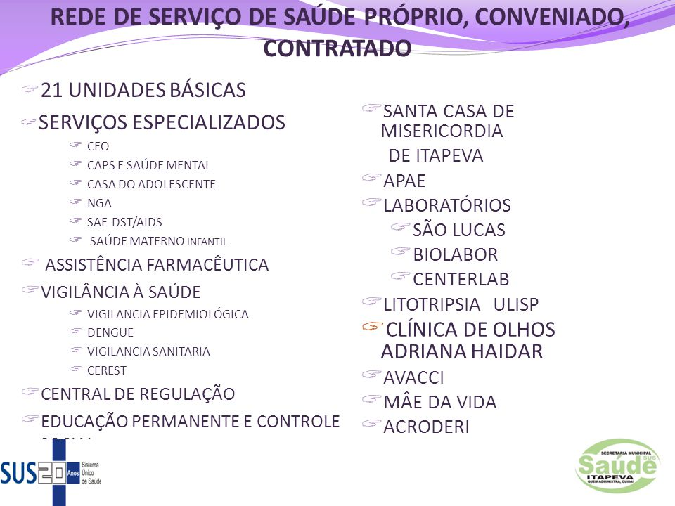 REDE DE SERVIÇO DE SAÚDE PRÓPRIO, CONVENIADO, CONTRATADO