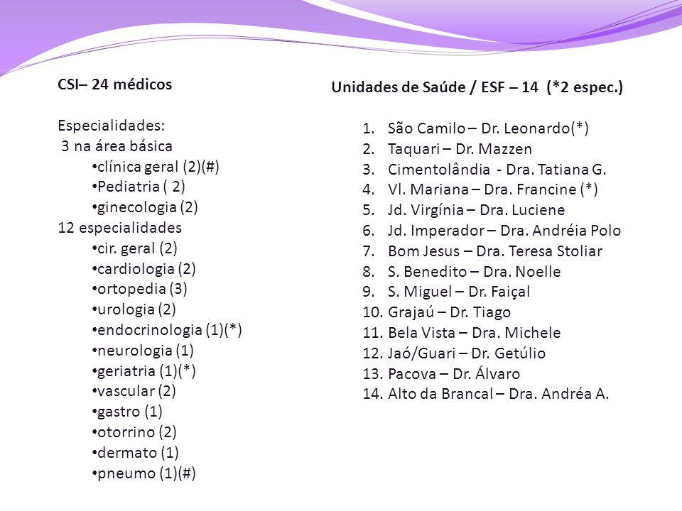 Unidades de Saúde / ESF – 14 (*2 espec.)
