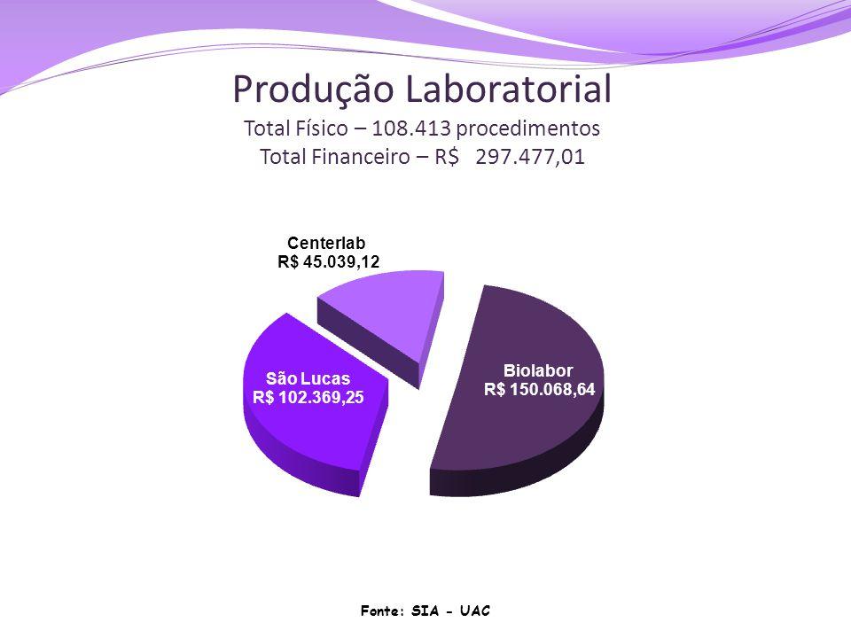 Produção Laboratorial