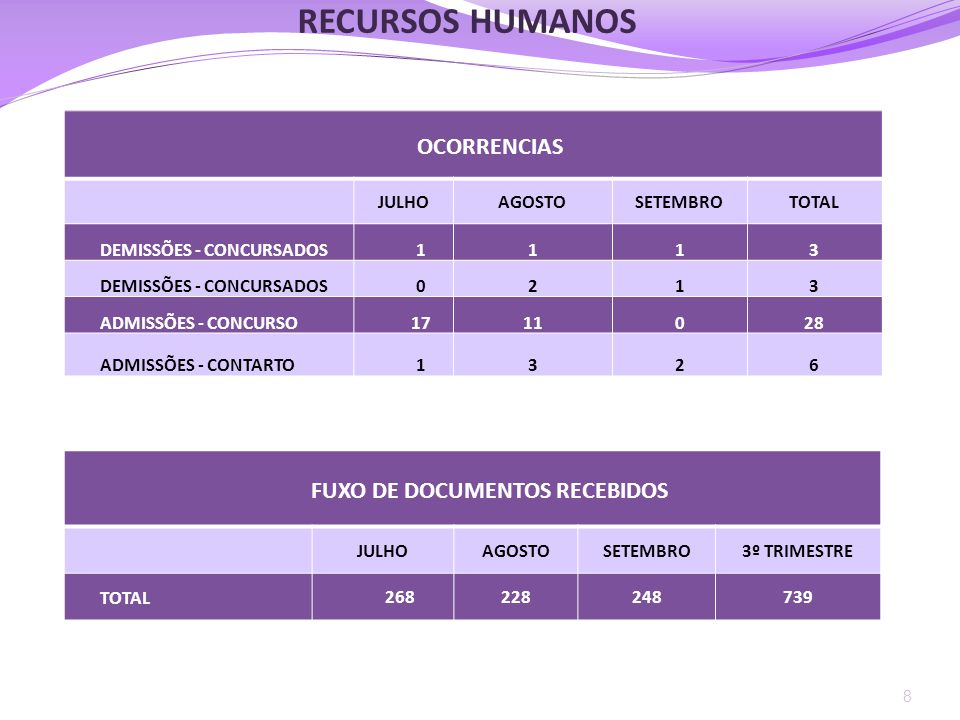 FUXO DE DOCUMENTOS RECEBIDOS
