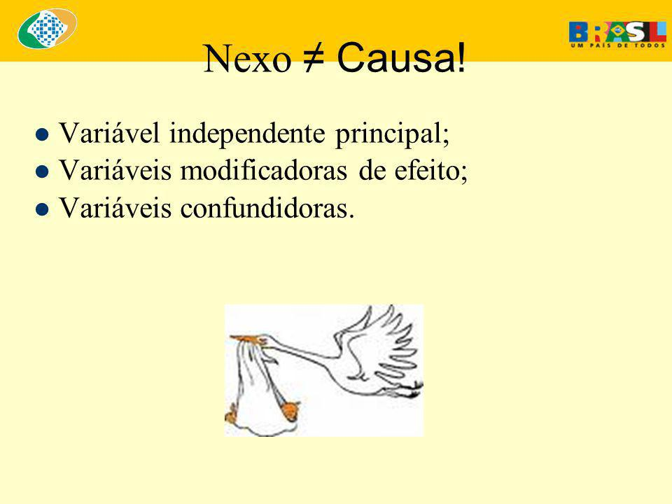 Nexo ≠ Causa! Variável independente principal;