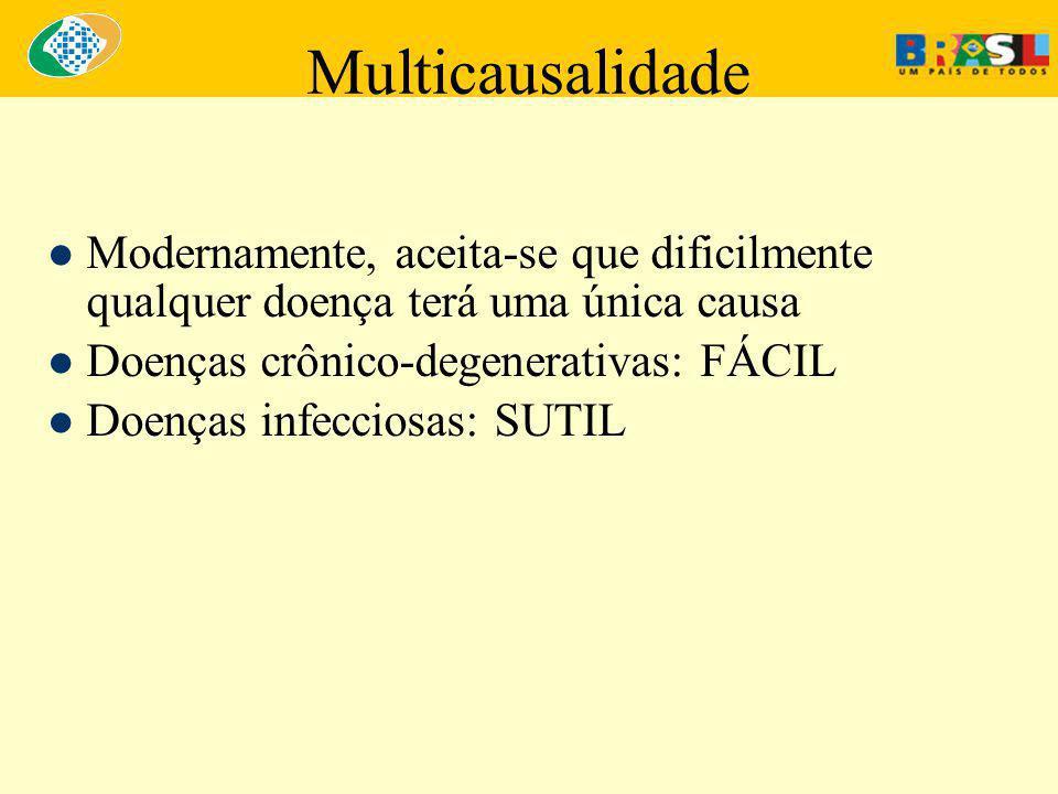 Multicausalidade Modernamente, aceita-se que dificilmente qualquer doença terá uma única causa. Doenças crônico-degenerativas: FÁCIL.
