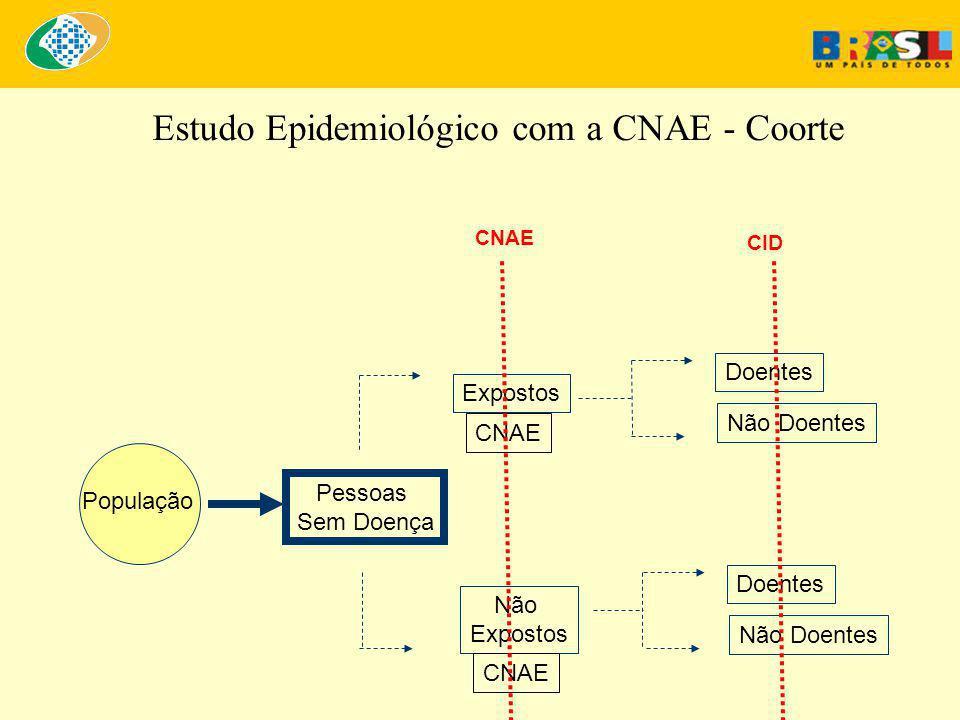Estudo Epidemiológico com a CNAE - Coorte