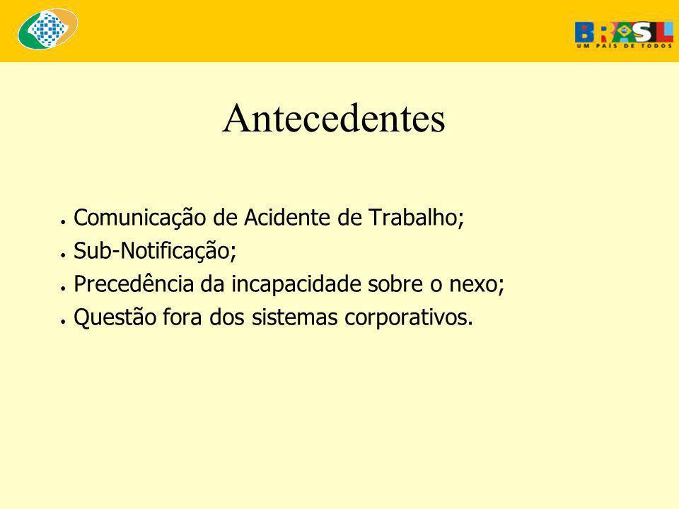 Antecedentes Comunicação de Acidente de Trabalho; Sub-Notificação;