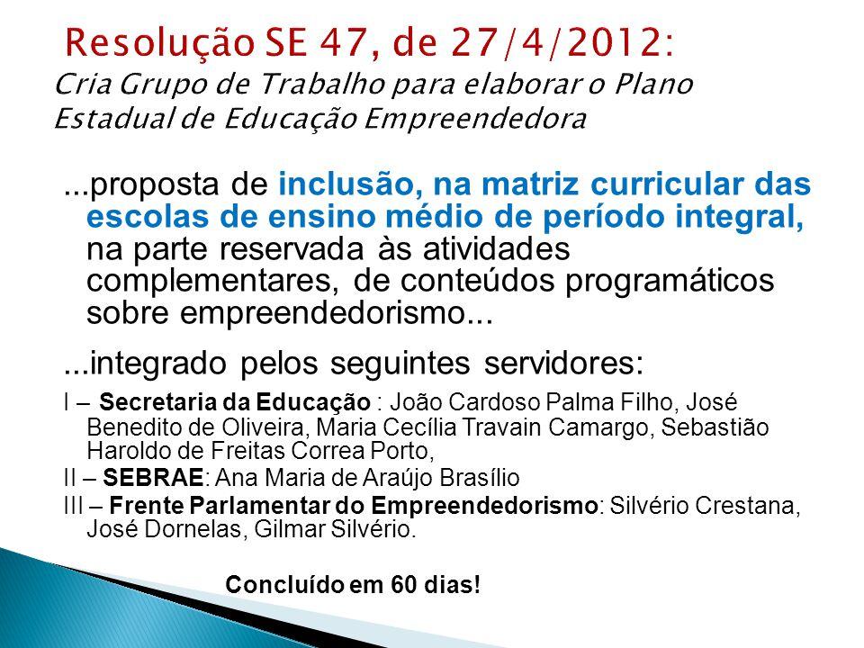 Resolução SE 47, de 27/4/2012: Cria Grupo de Trabalho para elaborar o Plano Estadual de Educação Empreendedora
