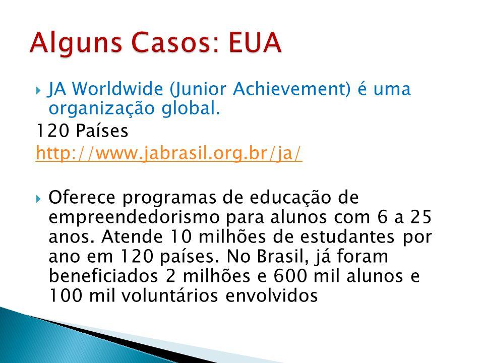 Alguns Casos: EUA JA Worldwide (Junior Achievement) é uma organização global. 120 Países. http://www.jabrasil.org.br/ja/