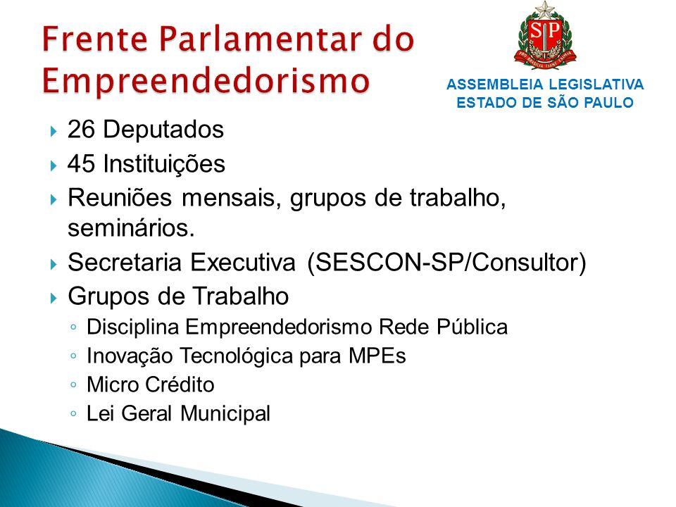 Frente Parlamentar do Empreendedorismo