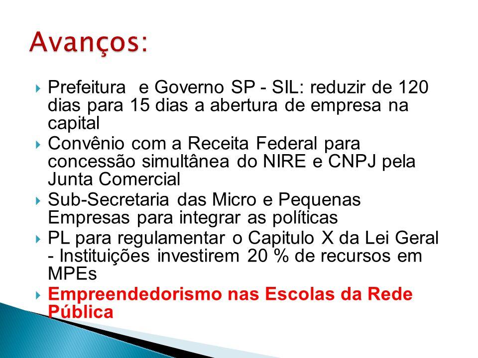 Avanços: Prefeitura e Governo SP - SIL: reduzir de 120 dias para 15 dias a abertura de empresa na capital.
